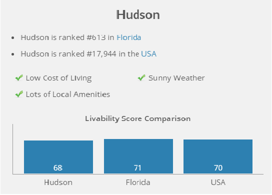 Sell Your House Without a Realtor in Hudson, FL
