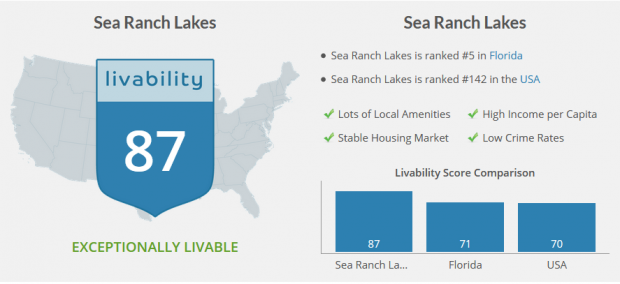Selling your house fast in Sea Ranch Lakes, Florida