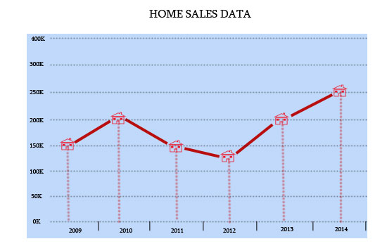 Do you need to sell a house fast in Alexandar City, Alabama?